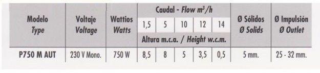 waterluxe-osmosis-características-bomba-ferca-p-750-m