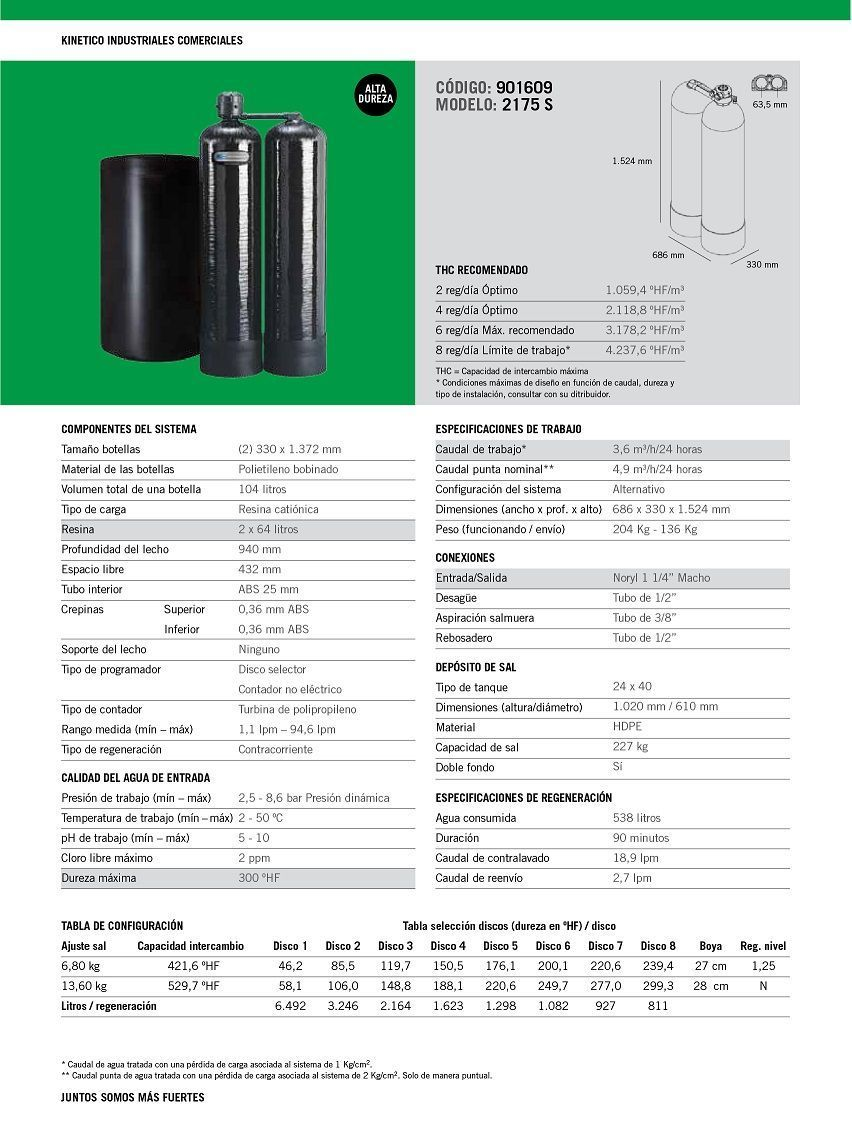 waterluxe-descalcificador-kinetico-2175